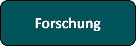 Informationen zur aktuellen Forschung an der Professur für Supply Chain Management